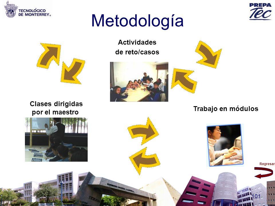 Metodología Actividades de reto/casos Clases dirigidas por el maestro