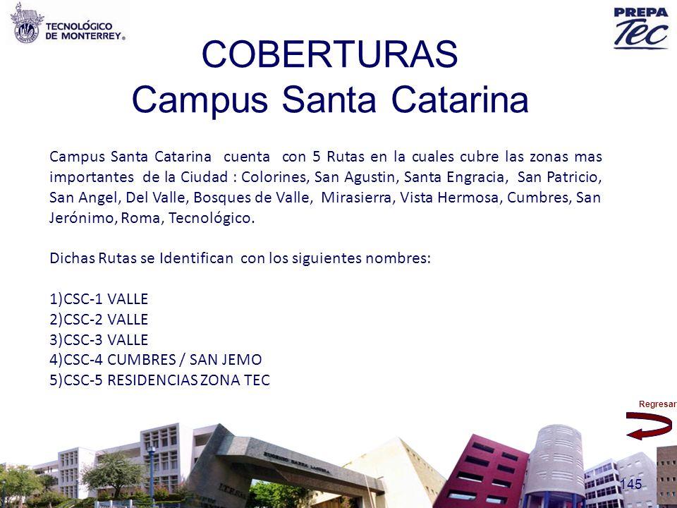 COBERTURAS Campus Santa Catarina