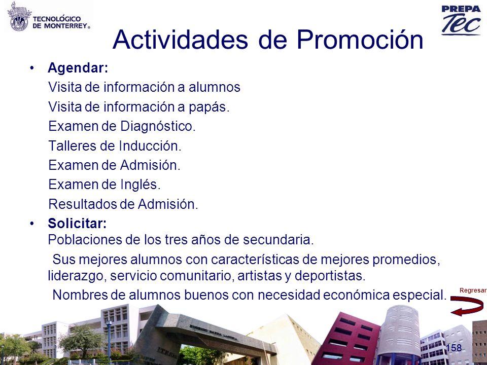 Actividades de Promoción