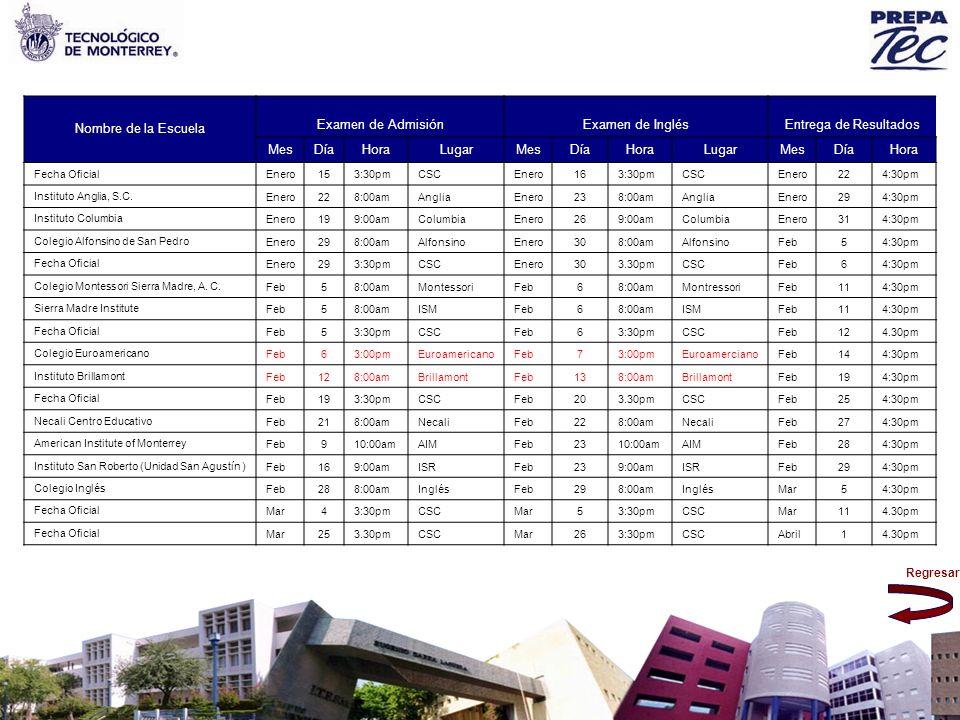Nombre de la Escuela Examen de Admisión Examen de Inglés