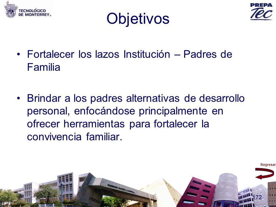 Objetivos Fortalecer los lazos Institución – Padres de Familia