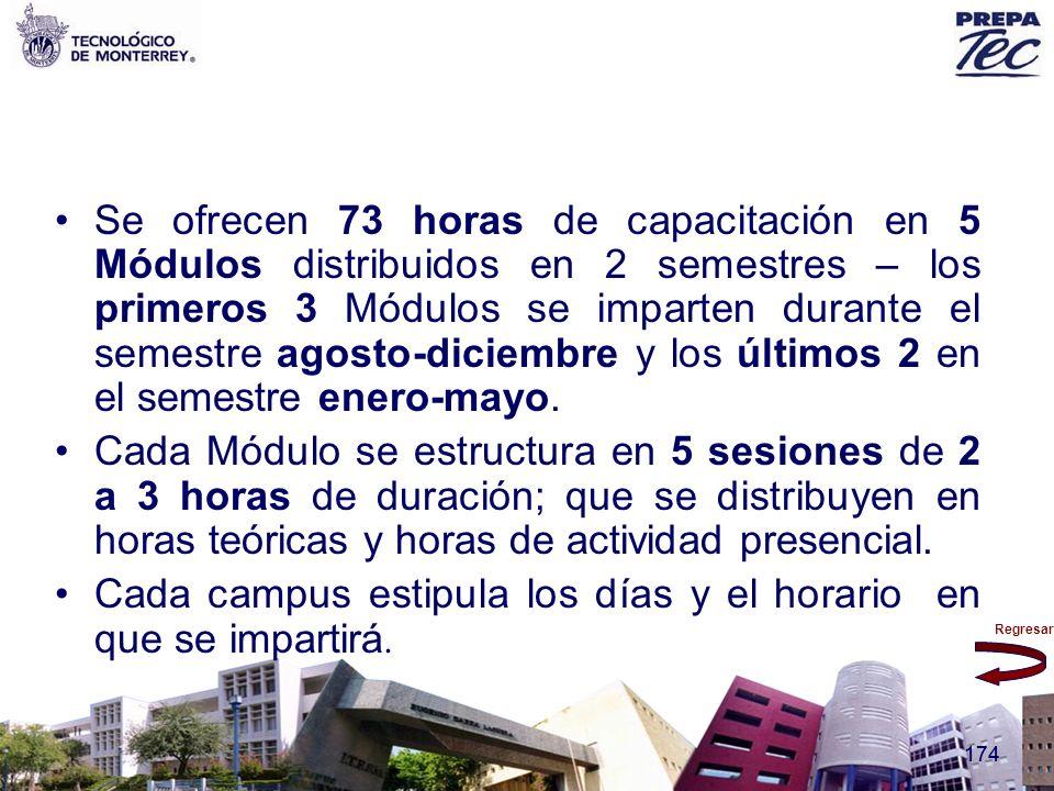 Cada campus estipula los días y el horario en que se impartirá.