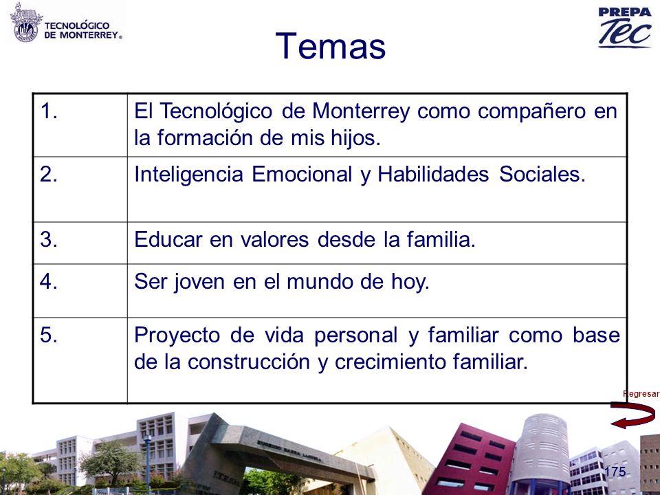 Temas 1. El Tecnológico de Monterrey como compañero en la formación de mis hijos. 2. Inteligencia Emocional y Habilidades Sociales.