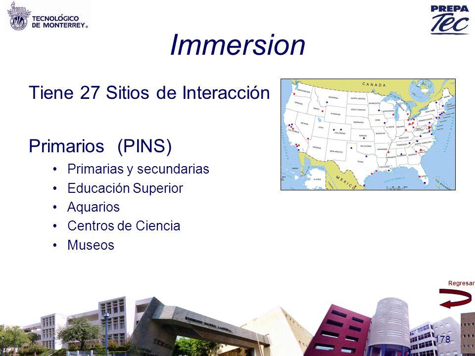 Immersion Tiene 27 Sitios de Interacción Primarios (PINS)