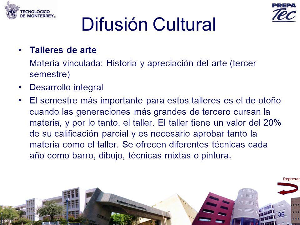 Difusión Cultural Talleres de arte
