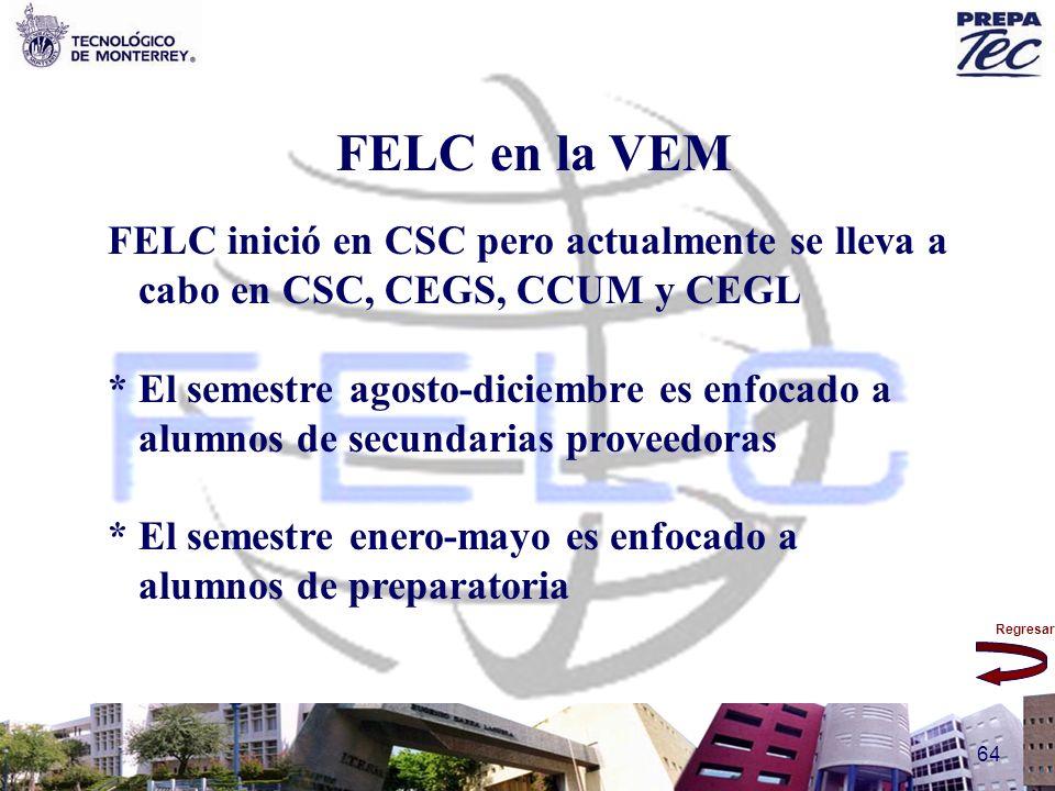 FELC en la VEM FELC inició en CSC pero actualmente se lleva a cabo en CSC, CEGS, CCUM y CEGL.