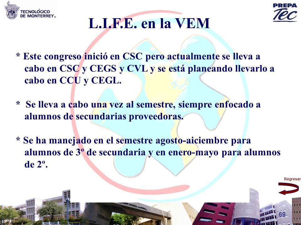 L.I.F.E. en la VEM