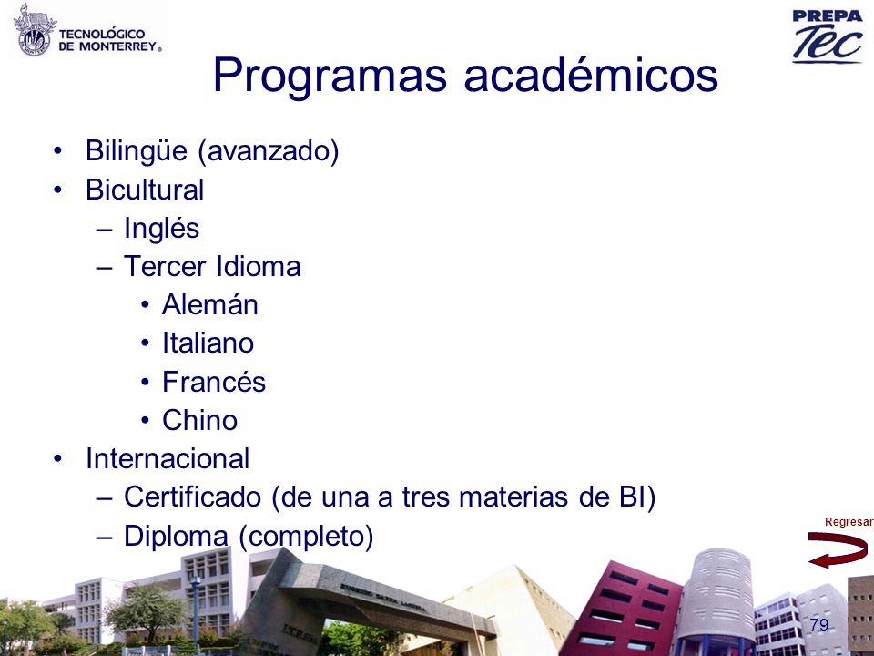 Programas académicos Bilingüe (avanzado) Bicultural Inglés