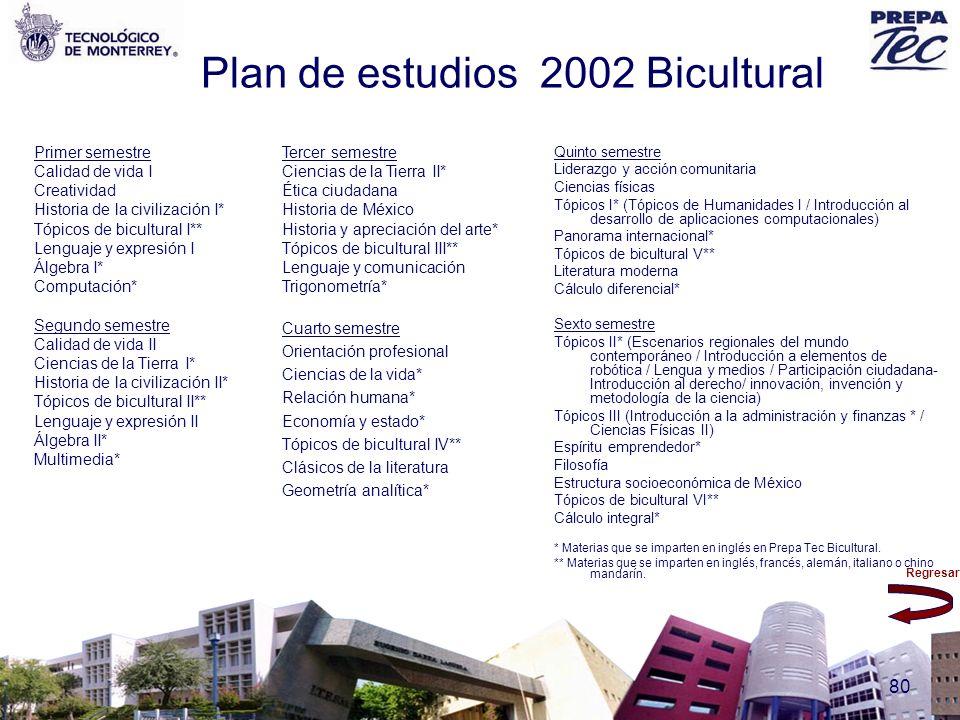 Plan de estudios 2002 Bicultural