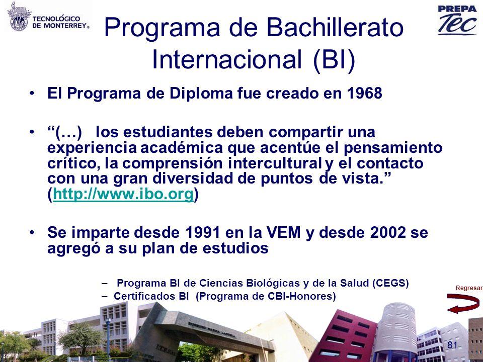 Programa de Bachillerato Internacional (BI)