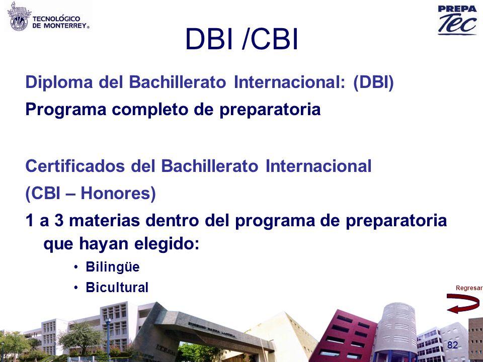 DBI /CBI Diploma del Bachillerato Internacional: (DBI)