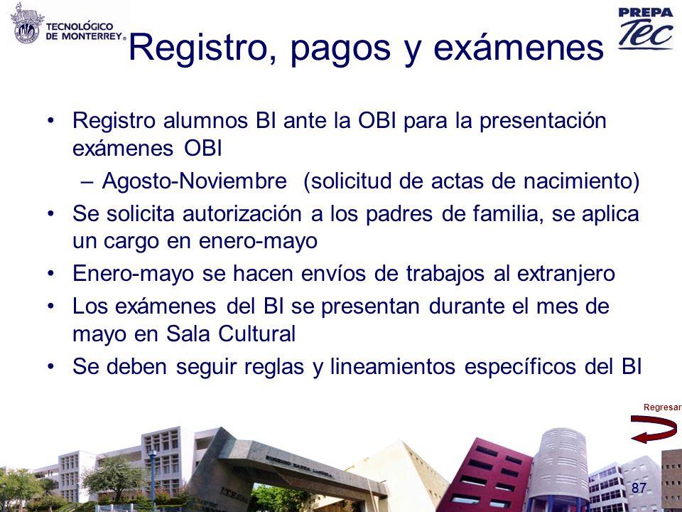 Registro, pagos y exámenes