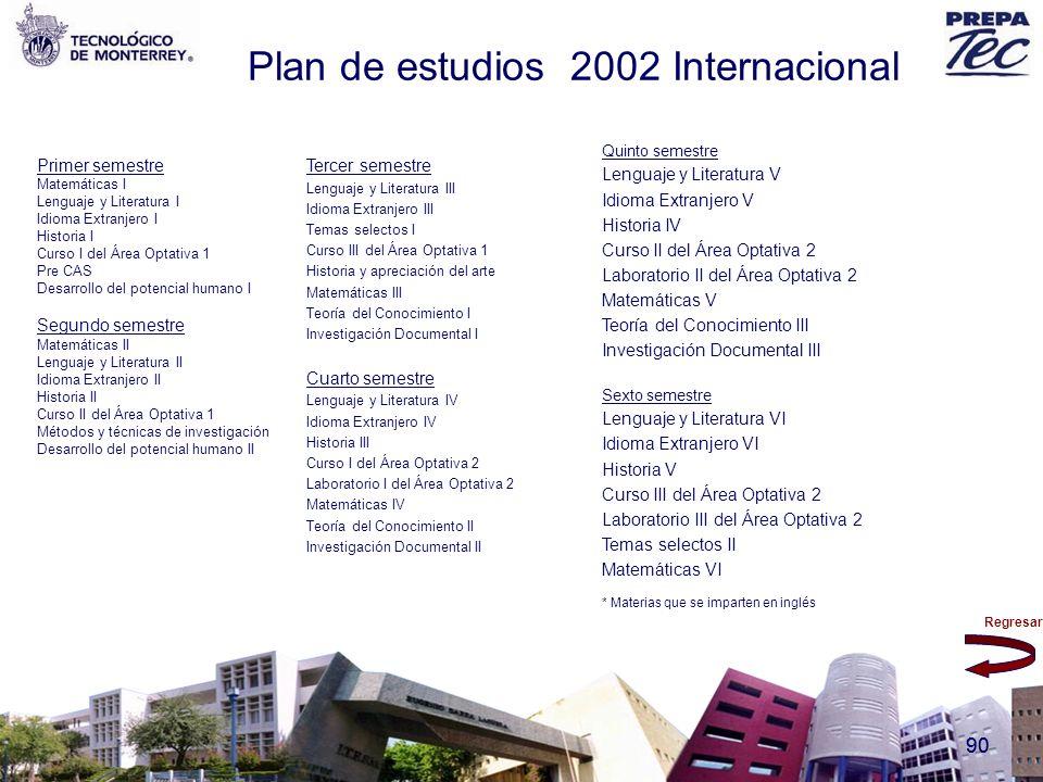 Plan de estudios 2002 Internacional