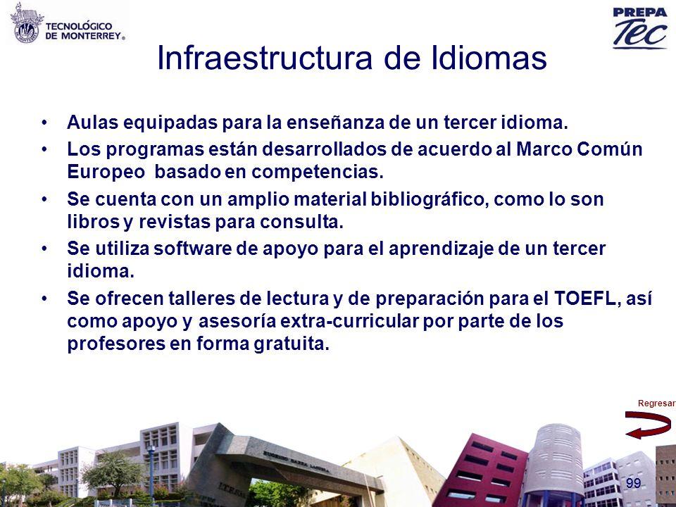 Infraestructura de Idiomas