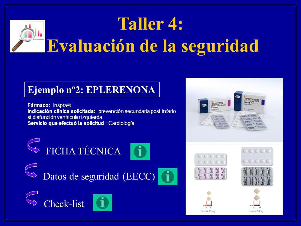 Taller 4: Evaluación de la seguridad