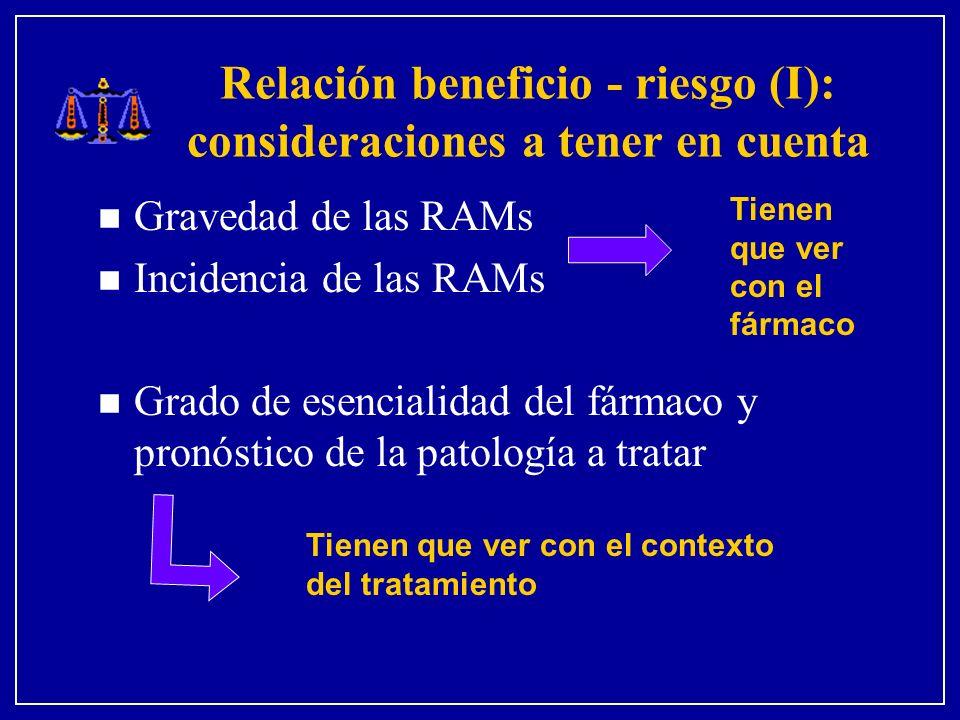 Relación beneficio - riesgo (I): consideraciones a tener en cuenta