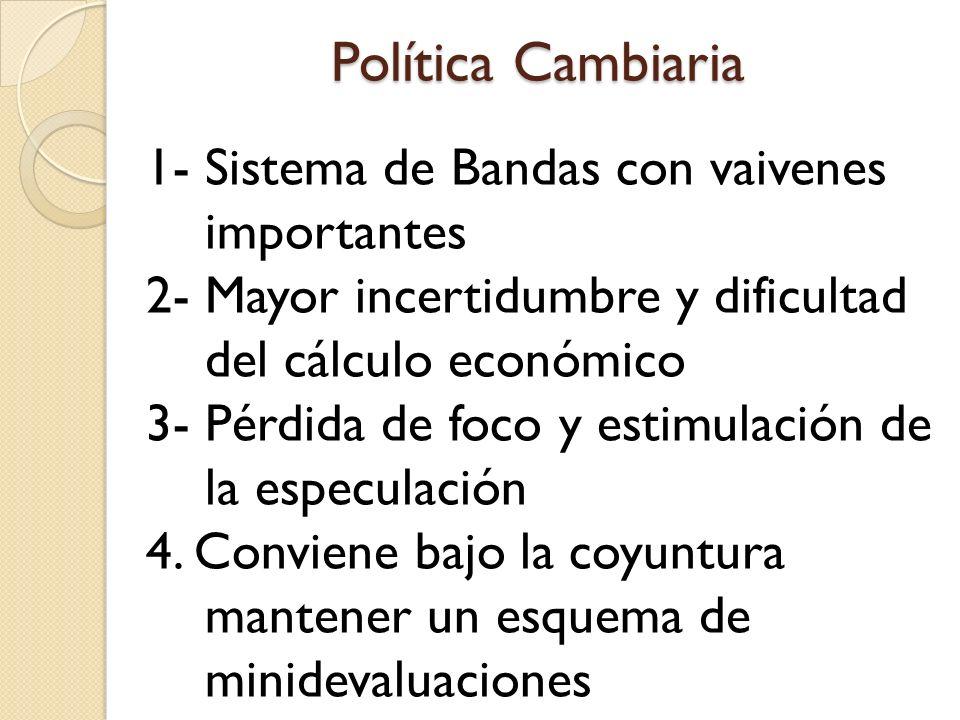 Política Cambiaria 1- Sistema de Bandas con vaivenes importantes