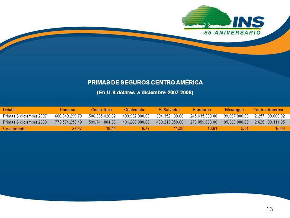 13 PRIMAS DE SEGUROS CENTRO AMÉRICA
