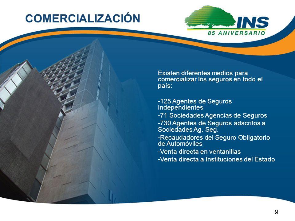 COMERCIALIZACIÓN Existen diferentes medios para comercializar los seguros en todo el país: -125 Agentes de Seguros Independientes.