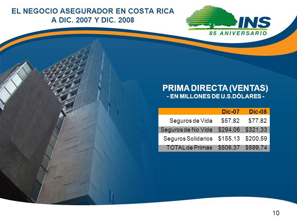 EL NEGOCIO ASEGURADOR EN COSTA RICA A DIC. 2007 Y DIC. 2008