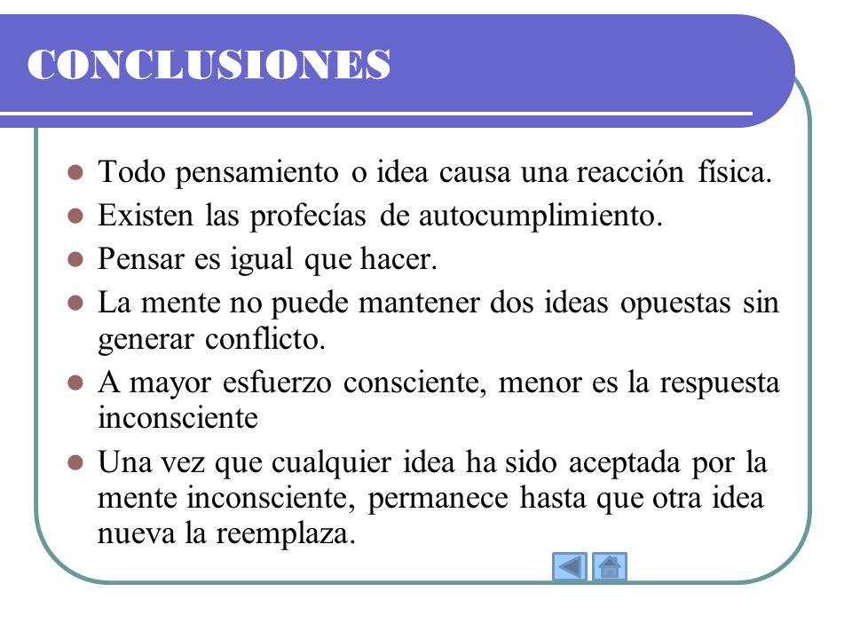 CONCLUSIONES Todo pensamiento o idea causa una reacción física.