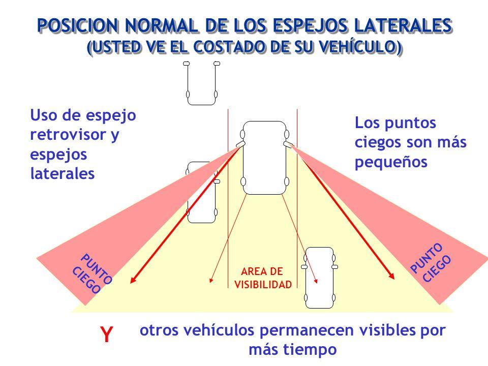 otros vehículos permanecen visibles por más tiempo