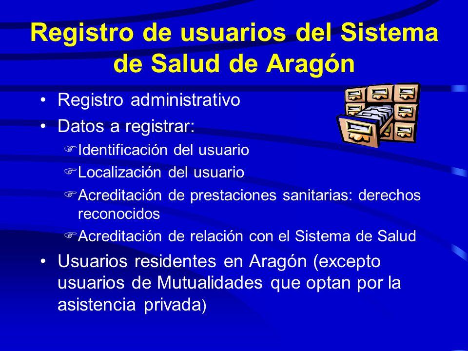 Registro de usuarios del Sistema de Salud de Aragón
