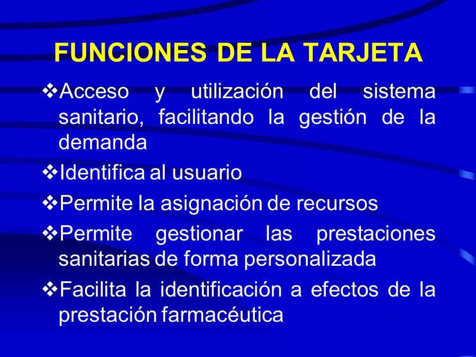 FUNCIONES DE LA TARJETA