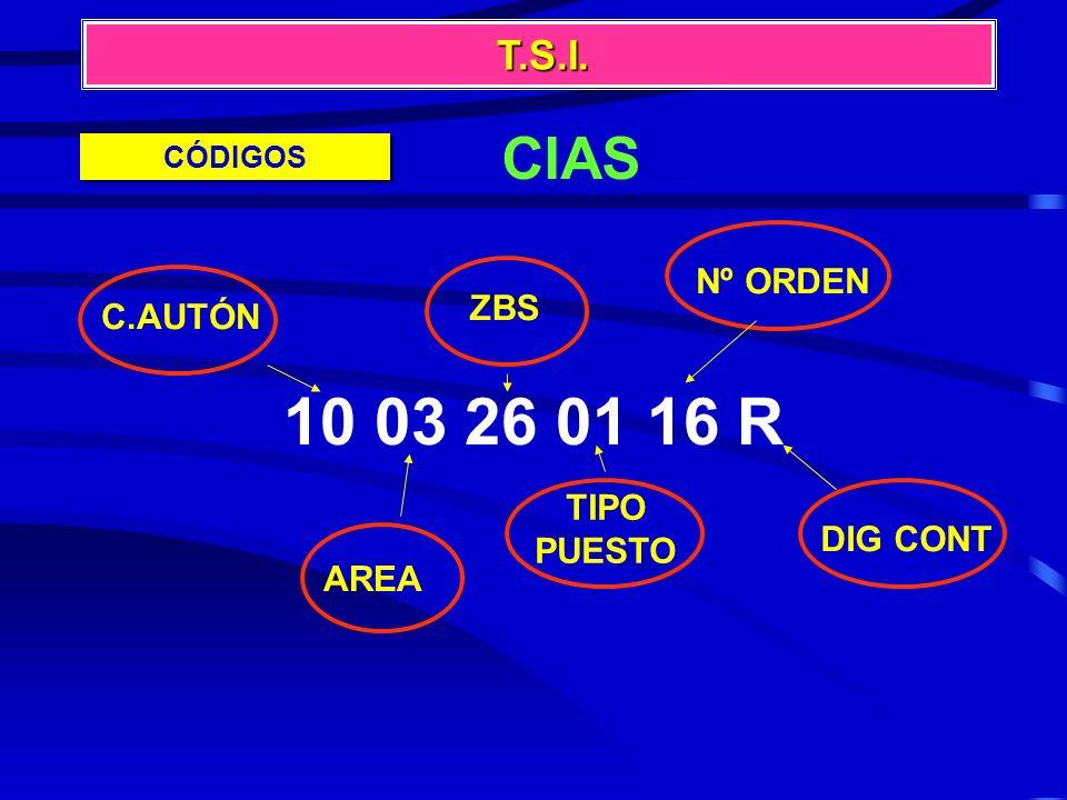 10 03 26 01 16 R CIAS T.S.I. Nº ORDEN ZBS C.AUTÓN TIPO PUESTO DIG CONT