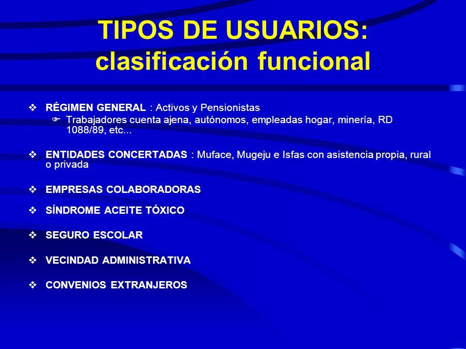 TIPOS DE USUARIOS: clasificación funcional