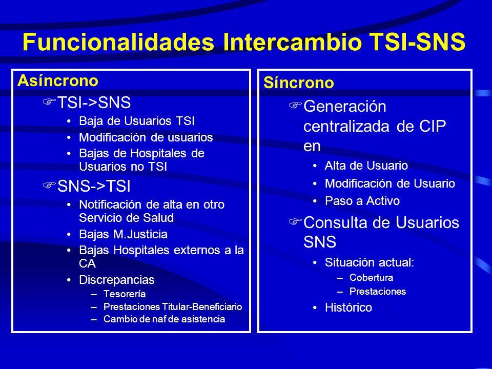 Funcionalidades Intercambio TSI-SNS