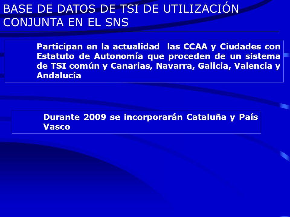 BASE DE DATOS DE TSI DE UTILIZACIÓN CONJUNTA EN EL SNS
