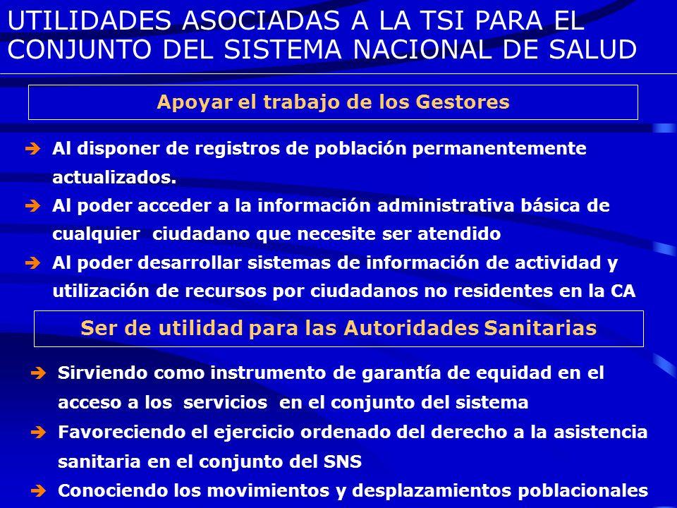 UTILIDADES ASOCIADAS A LA TSI PARA EL CONJUNTO DEL SISTEMA NACIONAL DE SALUD