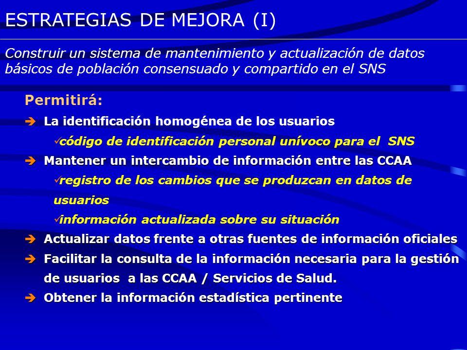 ESTRATEGIAS DE MEJORA (I)