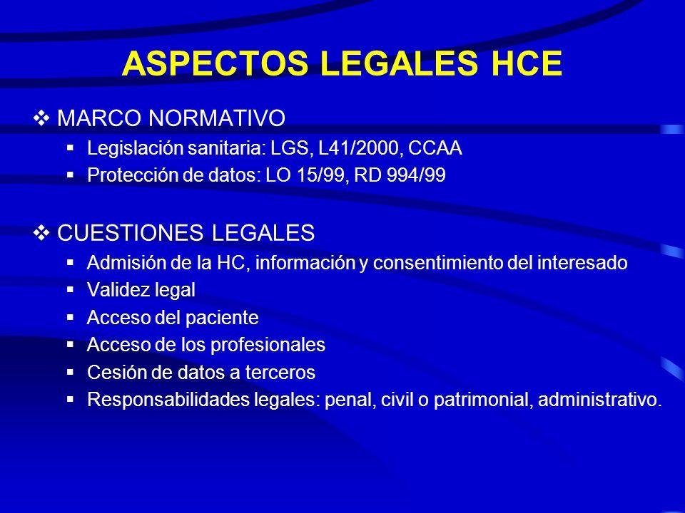 ASPECTOS LEGALES HCE MARCO NORMATIVO CUESTIONES LEGALES