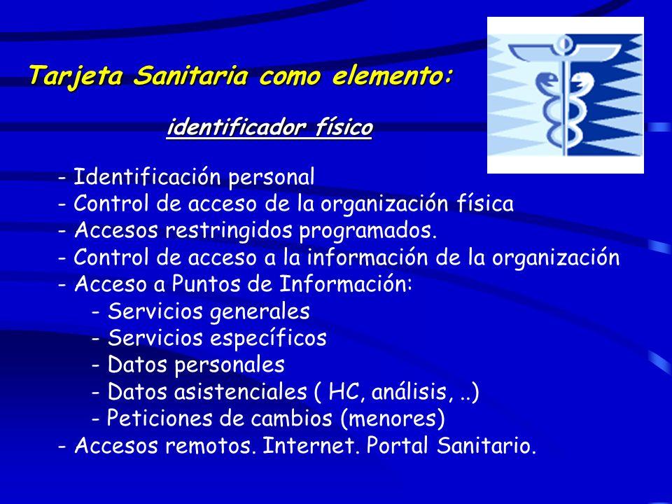 Tarjeta Sanitaria como elemento: