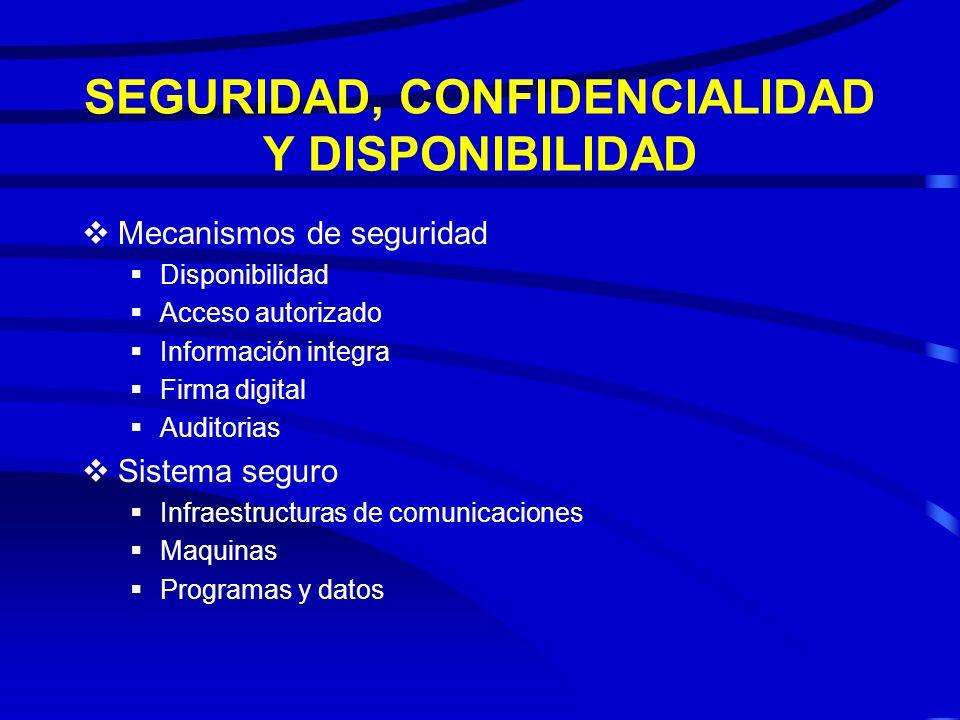SEGURIDAD, CONFIDENCIALIDAD Y DISPONIBILIDAD