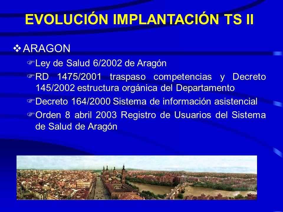 EVOLUCIÓN IMPLANTACIÓN TS II