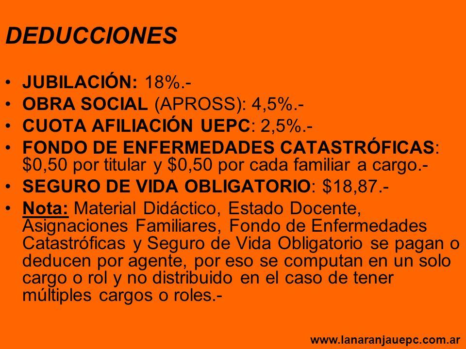 DEDUCCIONES JUBILACIÓN: 18%.- OBRA SOCIAL (APROSS): 4,5%.-