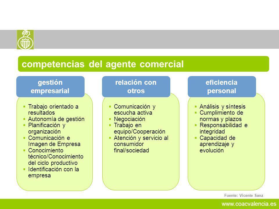 competencias del agente comercial