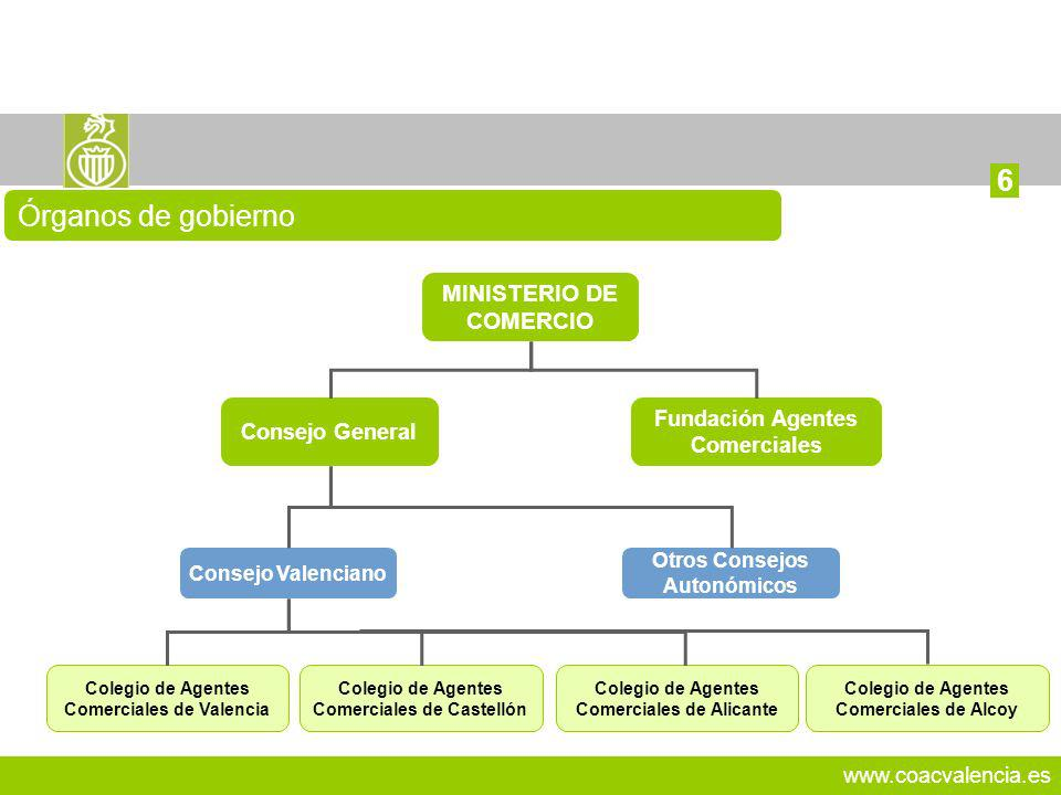 6 Órganos de gobierno 9 MINISTERIO DE COMERCIO