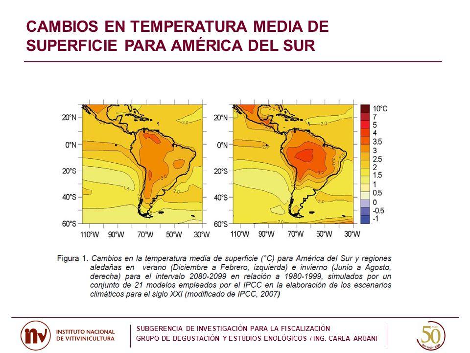 CAMBIOS EN TEMPERATURA MEDIA DE SUPERFICIE PARA AMÉRICA DEL SUR