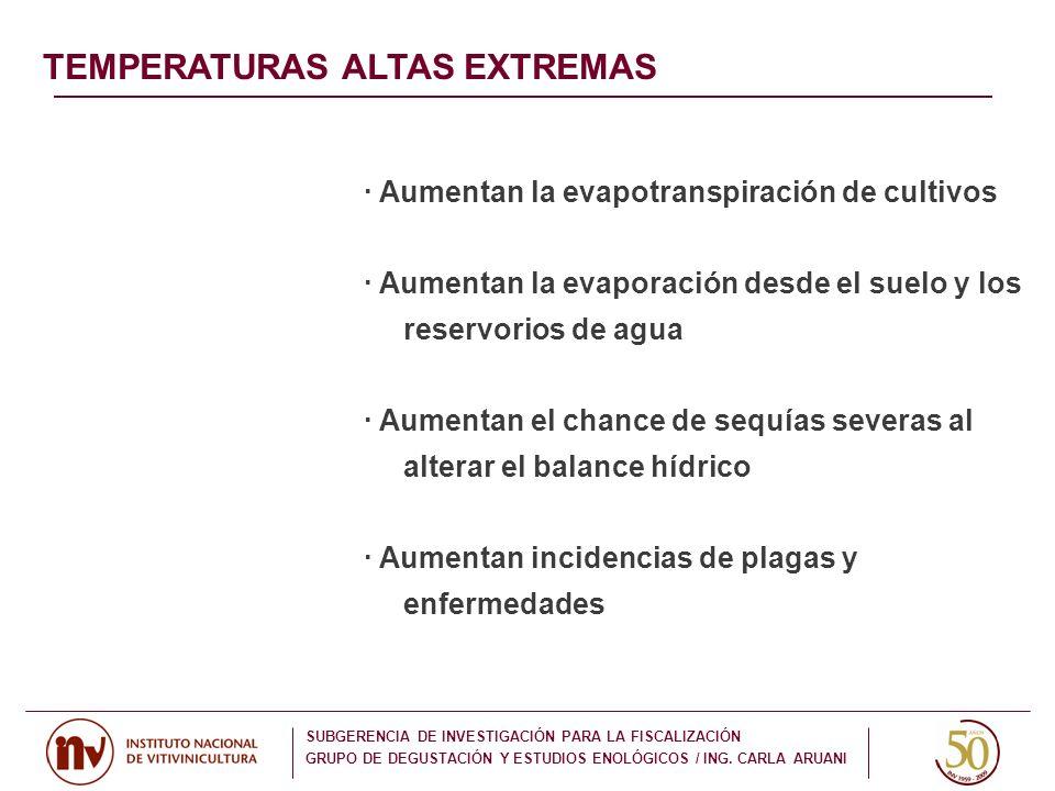 TEMPERATURAS ALTAS EXTREMAS