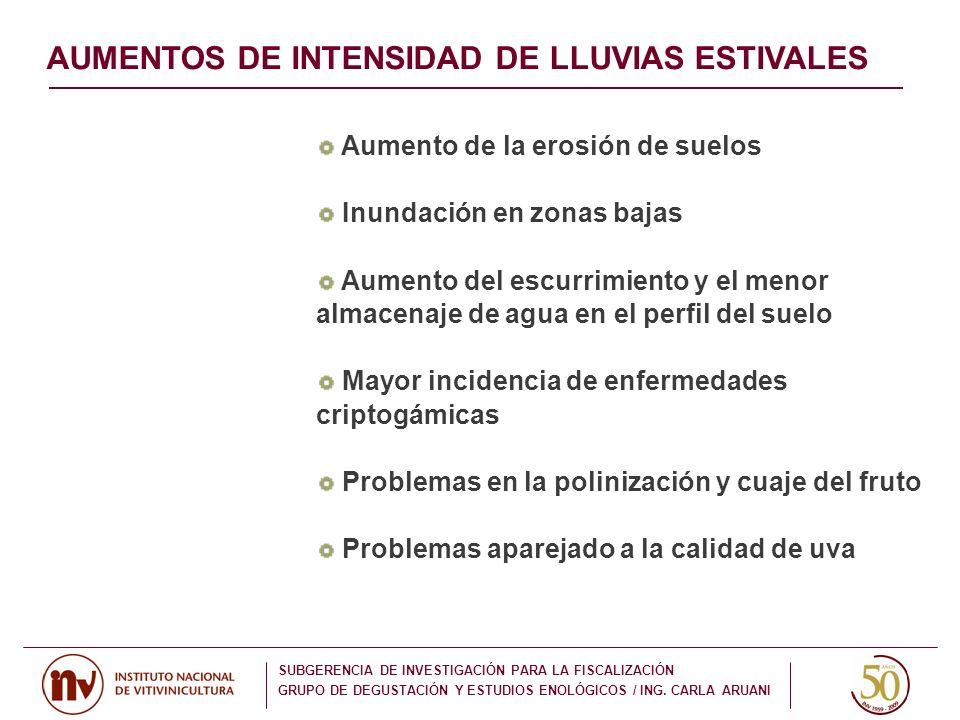 AUMENTOS DE INTENSIDAD DE LLUVIAS ESTIVALES