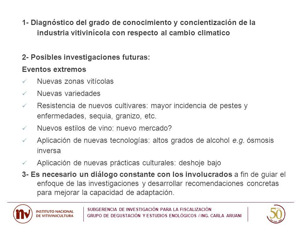 2- Posibles investigaciones futuras: Eventos extremos