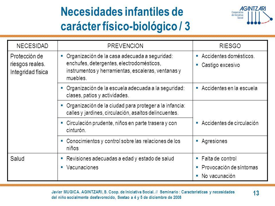 Necesidades infantiles de carácter físico-biológico / 3