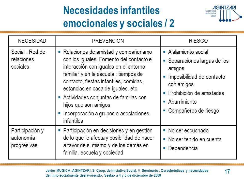 Necesidades infantiles emocionales y sociales / 2