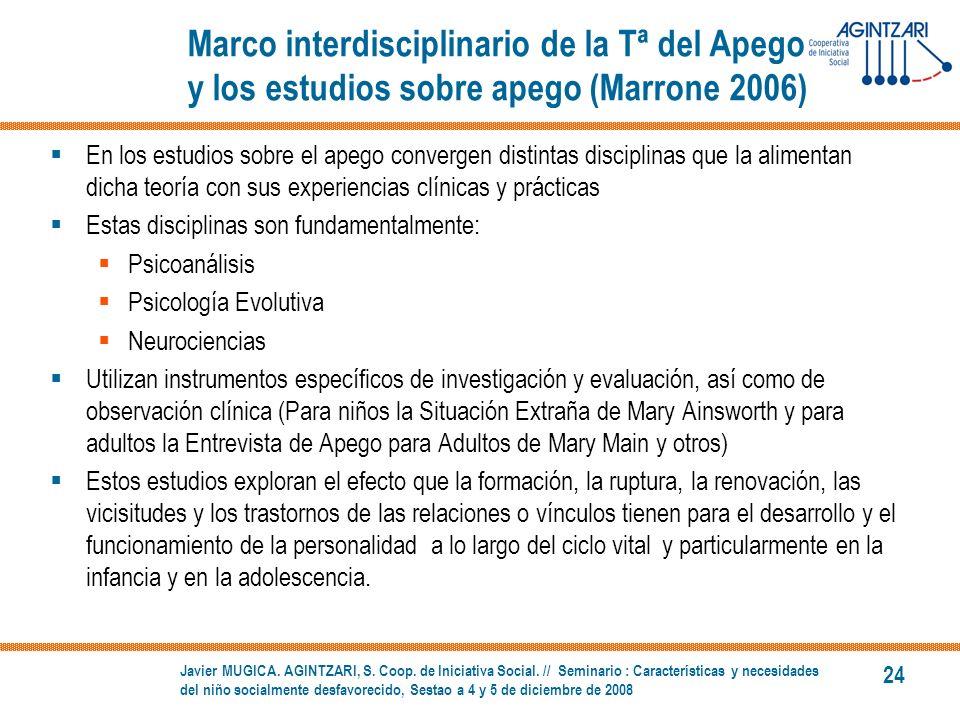 Marco interdisciplinario de la Tª del Apego y los estudios sobre apego (Marrone 2006)