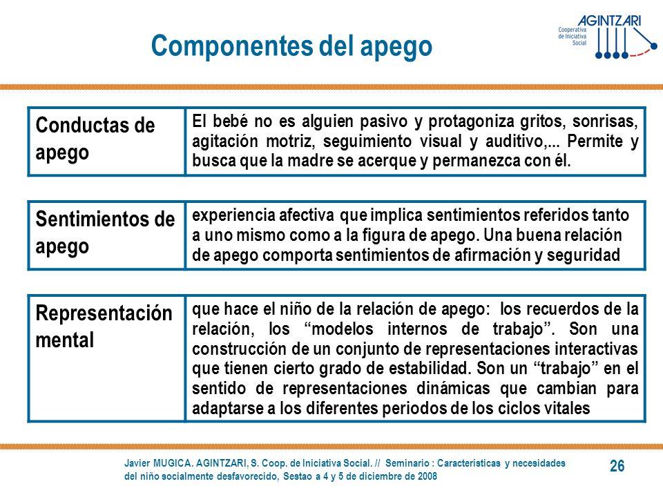 Componentes del apego Conductas de apego Sentimientos de apego