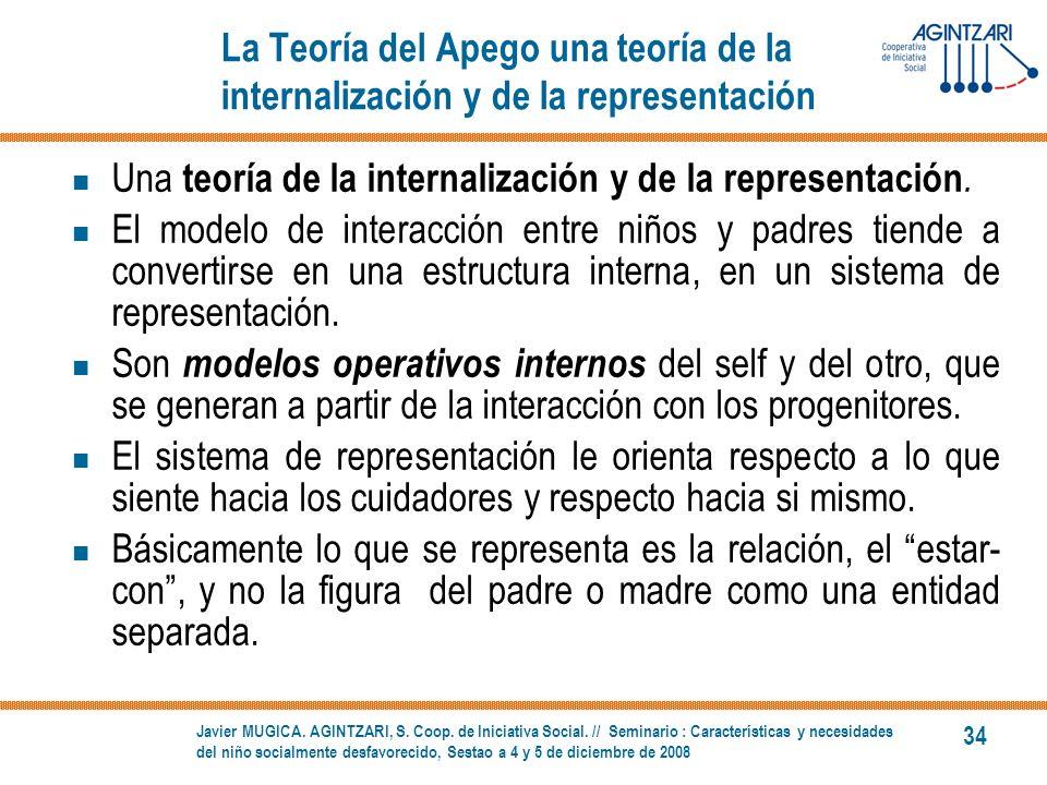 Una teoría de la internalización y de la representación.
